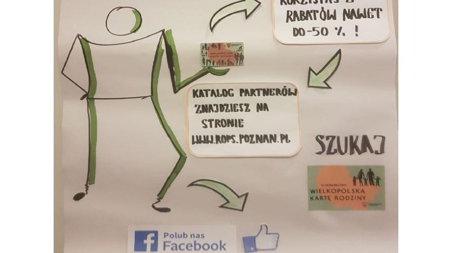 """Program """"Wielkopolska Karta Rodziny"""""""